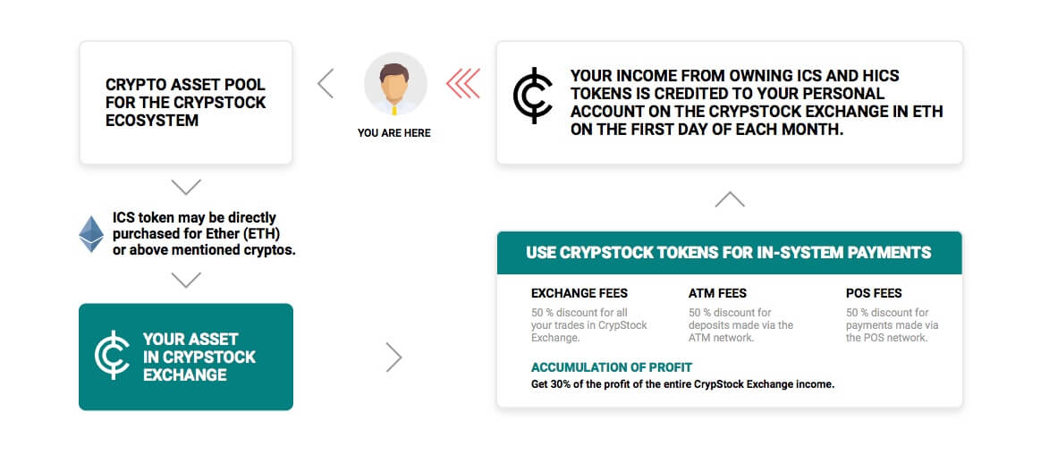 CrypStock multi-exchange