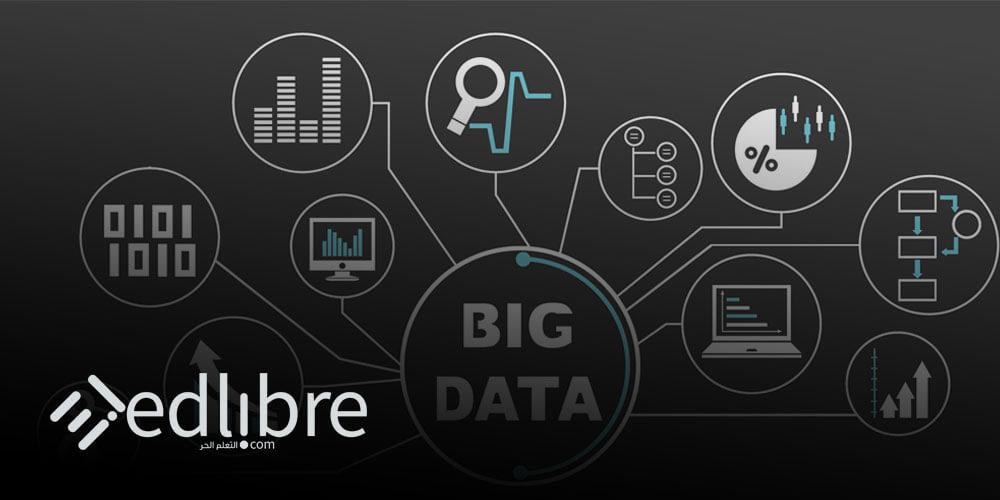 ماجستير عبر الانترنت في البيانات الضخمة Big Data