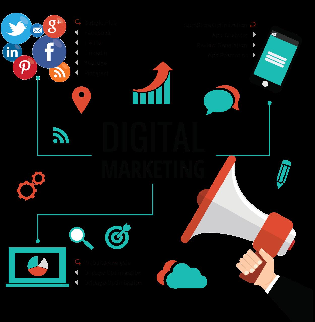 تقنيات التسويق الرقمي